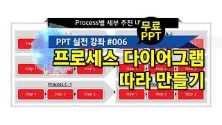 제안서 PPT 프로세스 다이어그램 따라 만들기 - 발표…