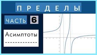 Пределы №6 Нахождение асимптот графиков функций