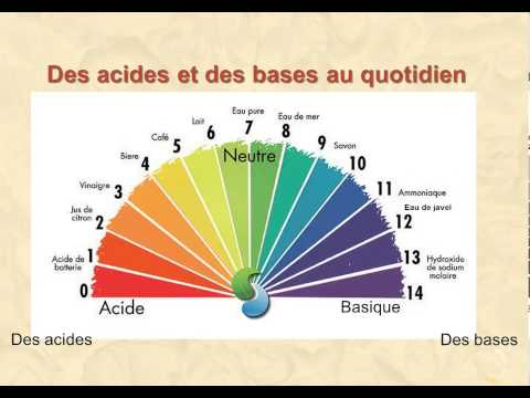 Comment mesurer la duret du plomb how to measure the doovi - Comment mesurer le ph ...