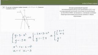 Определение точки пересечения графиков функций
