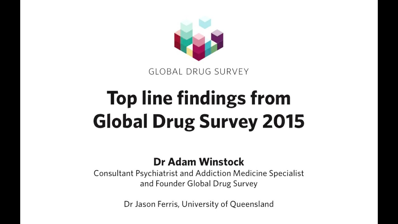 YouTube videos of GDS Findings | Global Drug Survey