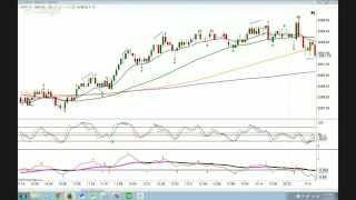 E-mini Day Trading and Trend Trading Strategy, Part 2