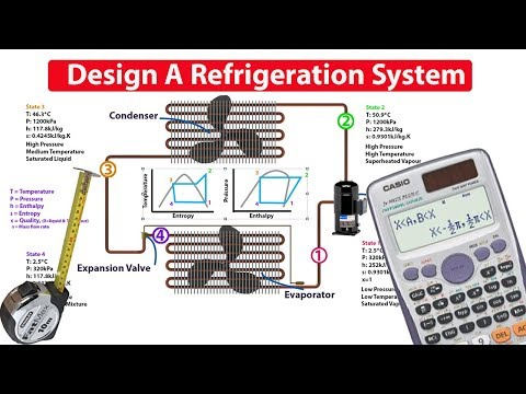 How to DESIGN and ANALYSE a refrigeration system - YouTube