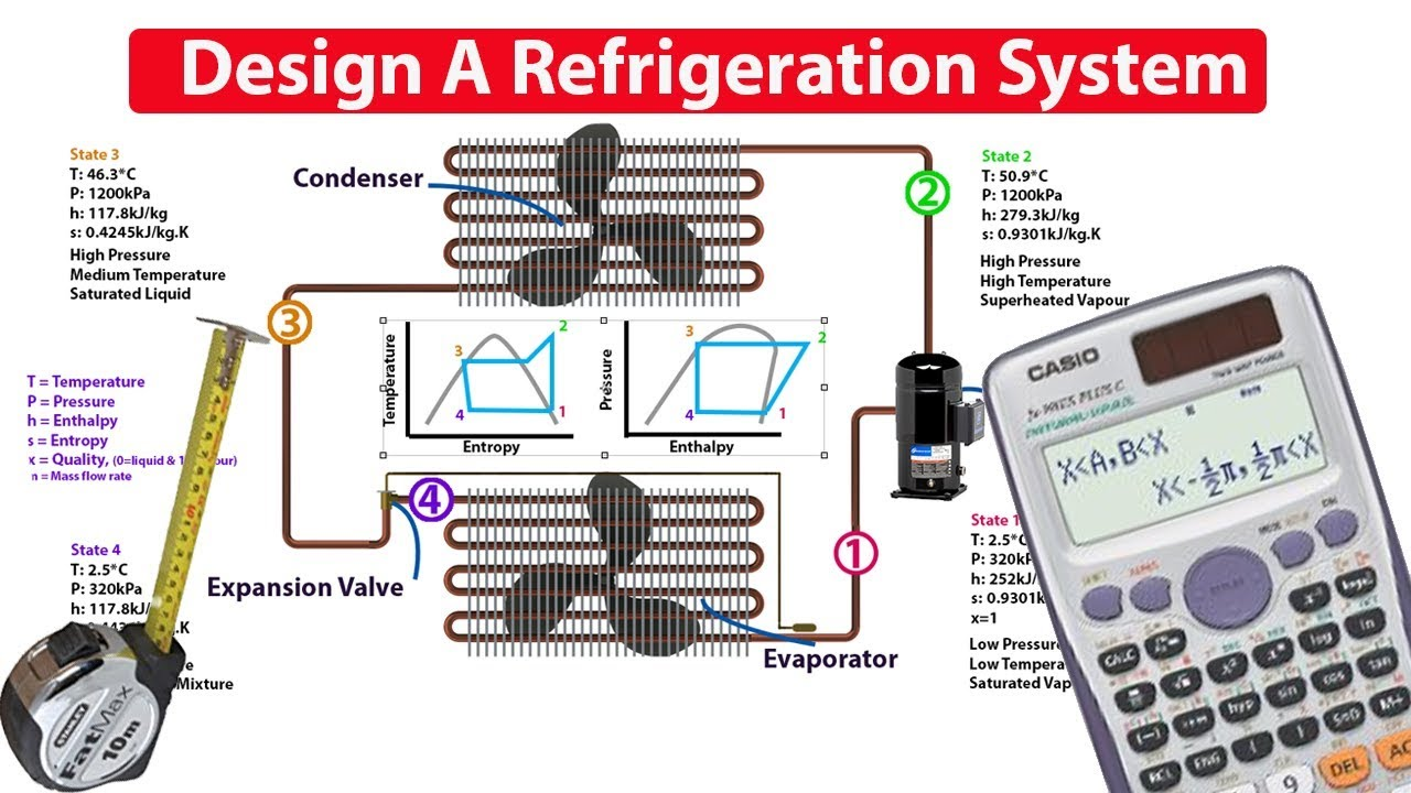 hight resolution of how to design and analyse a refrigeration system
