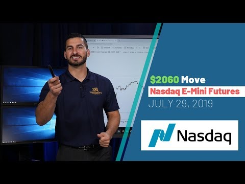 How to Make $2060 Trading Nasdaq Futures!