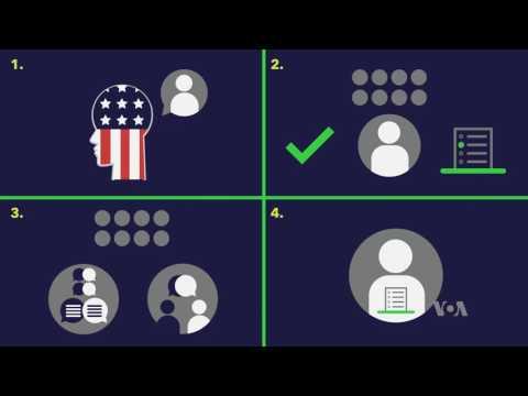 US Supreme Court Justices - Video VOA