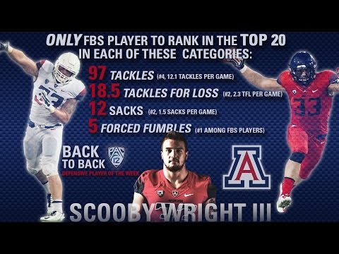 Scooby Wright III Highlights
