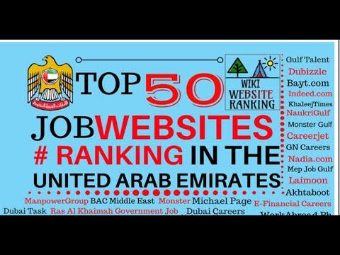 List of Dubai recruitment agency and Job portal UAE