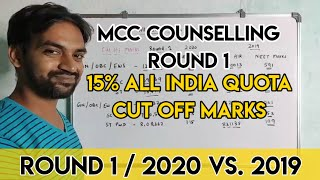 15% All India Quota cut off | MCC counselling 2020 | NEET 2020 Latest news
