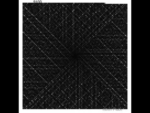 Ulam spiral of divisor pair counts