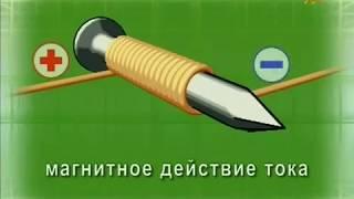 для урока физики 26 Электрический ток Действия тока