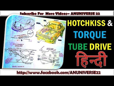 [हिन्दी] HOTCHKISS DRIVE AND TORQUE TUBE DRIVE - ANUNIVERSE 22