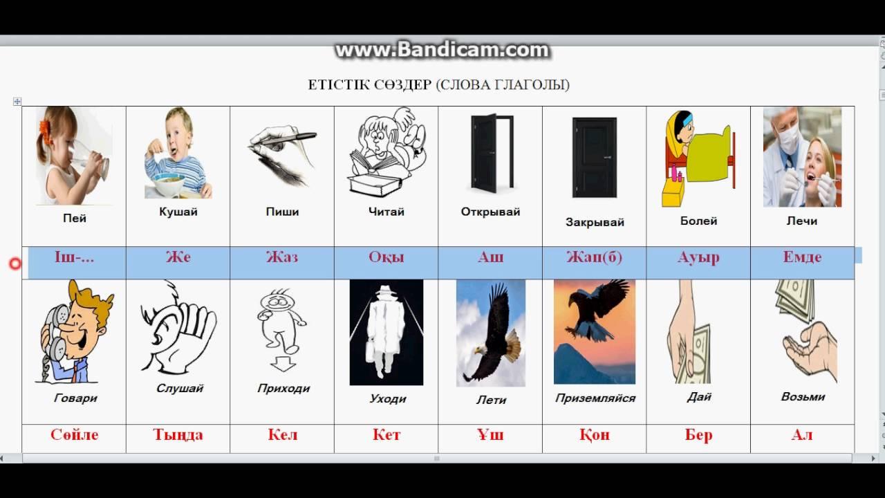 тесты английский онлайн глагол