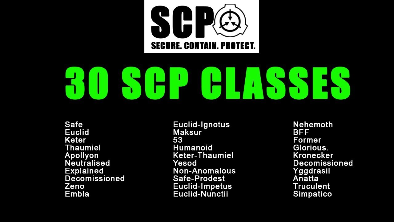Scp Classes The Known And Unknown 1 30 Youtube The thaumiel icon's duality with keter is a nice idea. scp classes the known and unknown 1 30