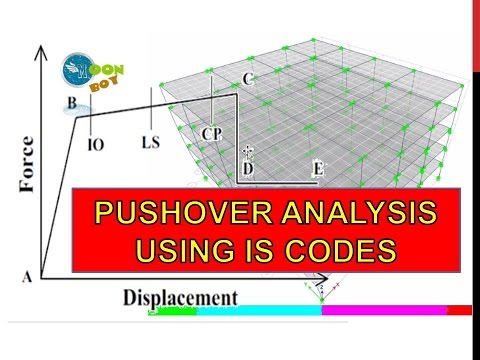 etabs 2015 tutorial 7 pushover analysis using is codes youtube rh youtube com No Pushover Lineal Analisis Estatico Spectral Acceleration