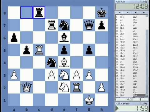 Norway Chess 2014 Round 4 Recap ft. Karjakin vs Grischuk Grunfeld