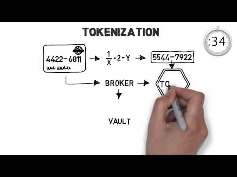 60 Seconds Smarter: Tokenization