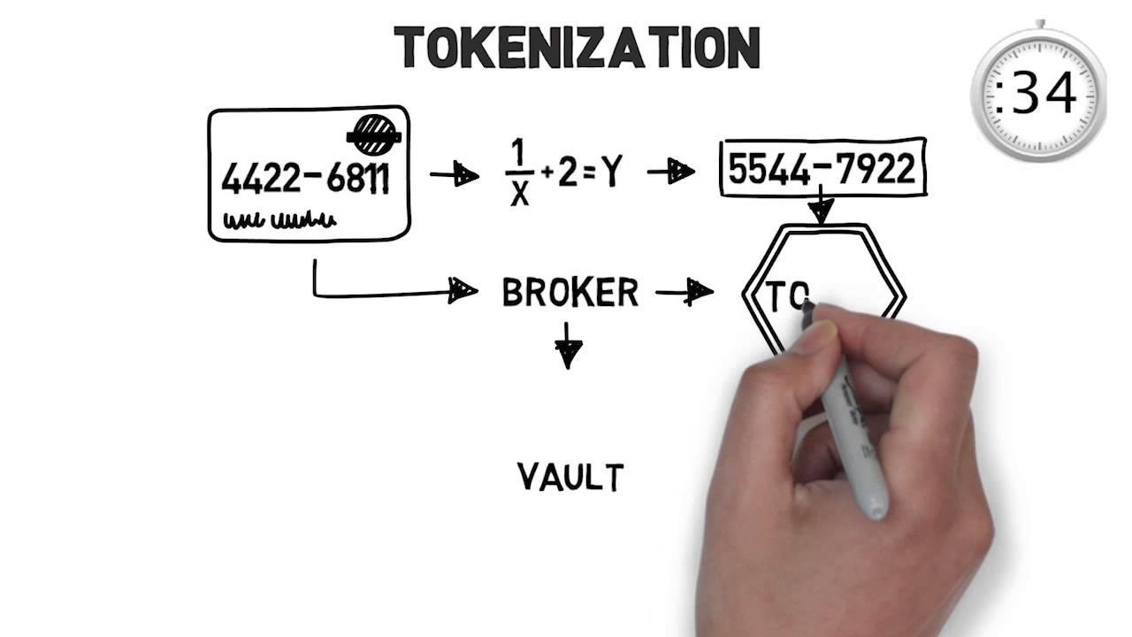 60 Seconds Smarter: Tokenization