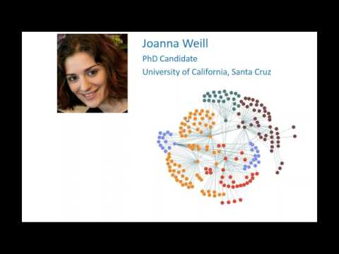 Webinar: An Introduction to Social Network Analysis in Psychology