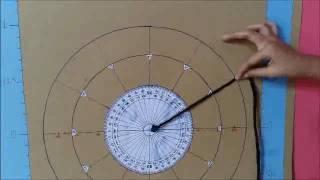 cara mengaplikasikan alat peraga trigamaster