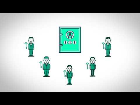 What is Key Sharding? Shamir's Secret Sharing Explained