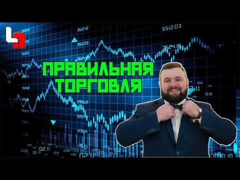 Правильная торговля, PRICE ACTION + Объемы в TradingView