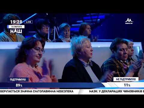 Мураев: Полицейских, кричавших