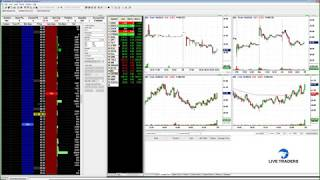 $400+ in 2 Minutes Using the 3 Bar Play