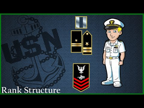 Rank Structure Of The US Navy In WW2 I Structure