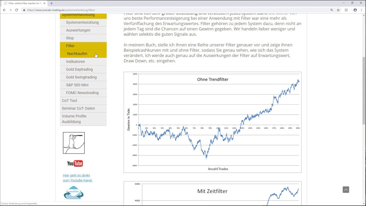 systeme de trading complete