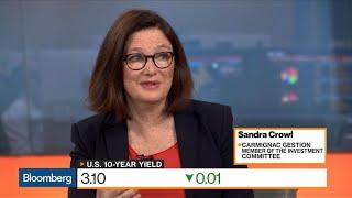 U.S. Economy Moving Into Overheating, Carmignac Gestion Says