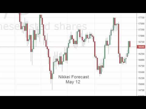 Nikkei Technical Analysis for May 12 2016 by FXEmpire.com
