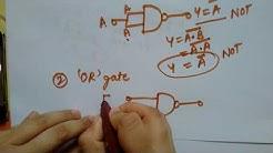 NAND GATE as a universal gate