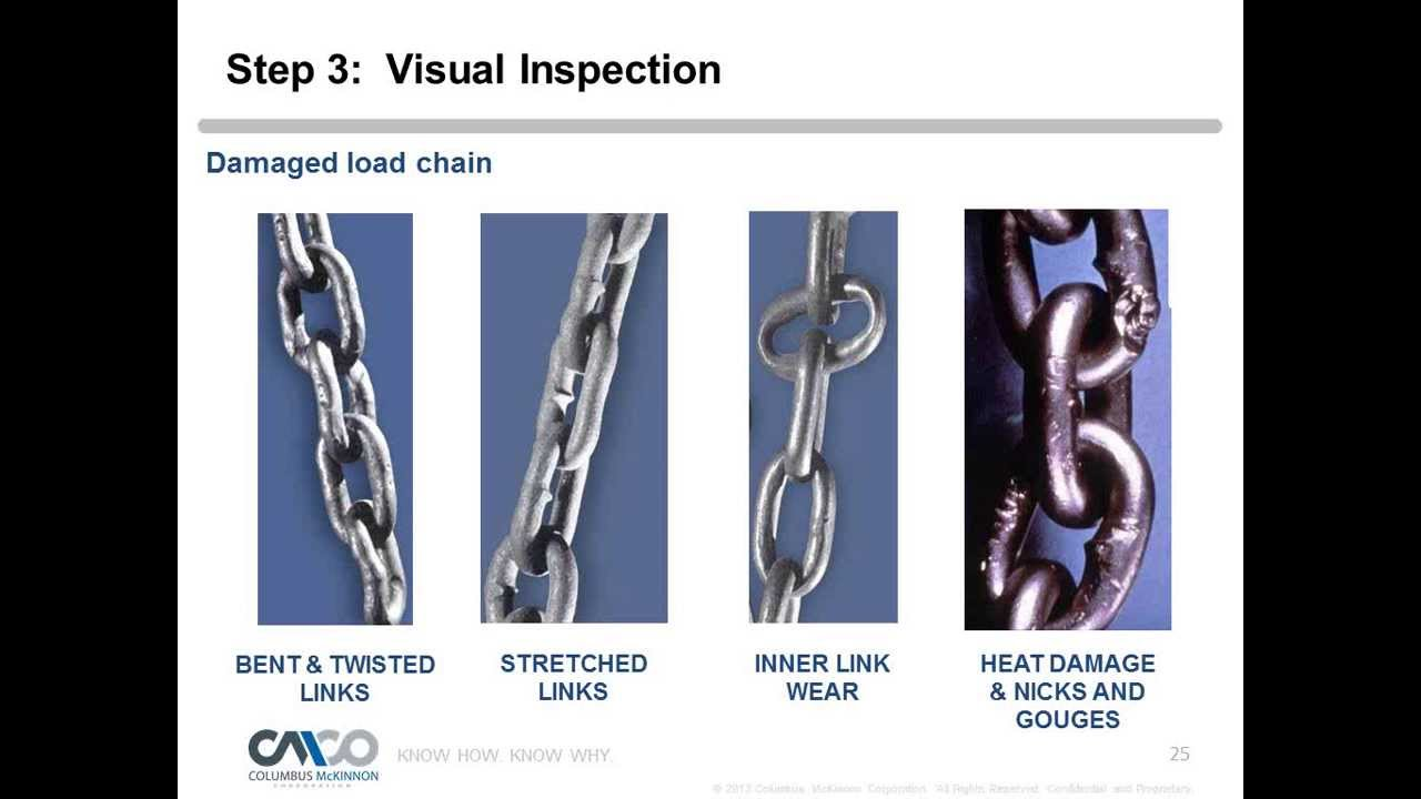 Chain Sling Inspection Checklist