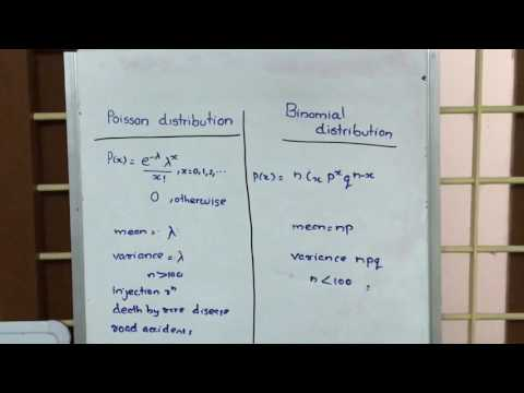 Difference between Poisson distribution and Binomial Distribution : Engineering Mathematics Videos