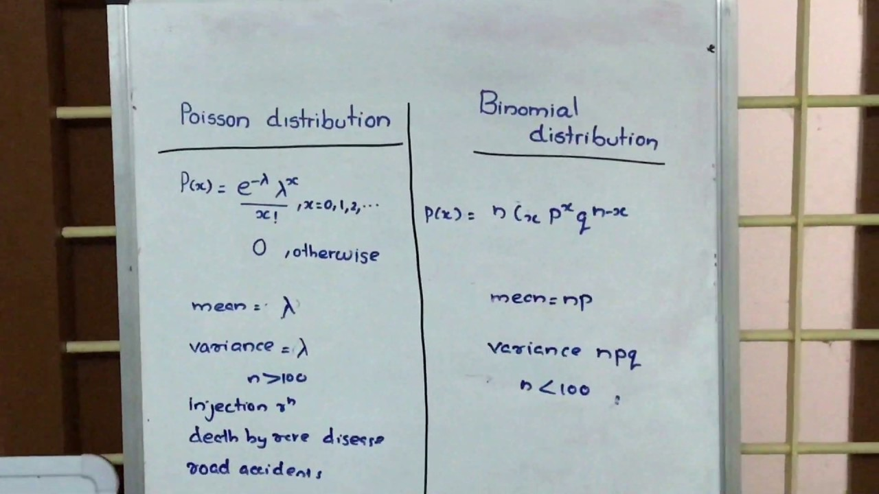 relationship between binomial and normal distribution