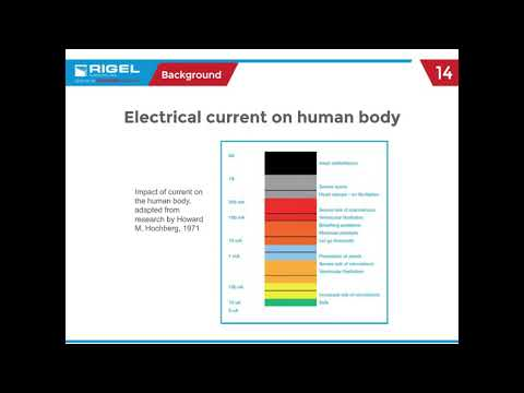 Electrical Safety Testing-Planned Preventive Maintenance - 24x7 Webinar