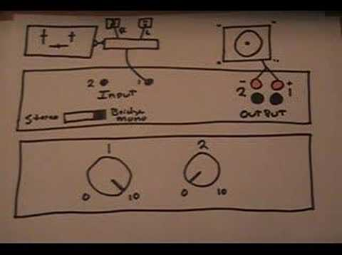 How To Set Up A PA - Pt 3 - Amp Settings Stereo/Bridge Mono - YouTube