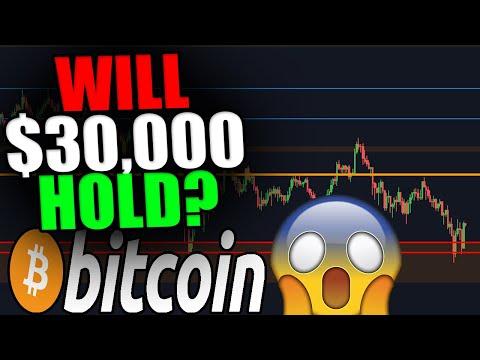 cnbc bitcoin btc chaln