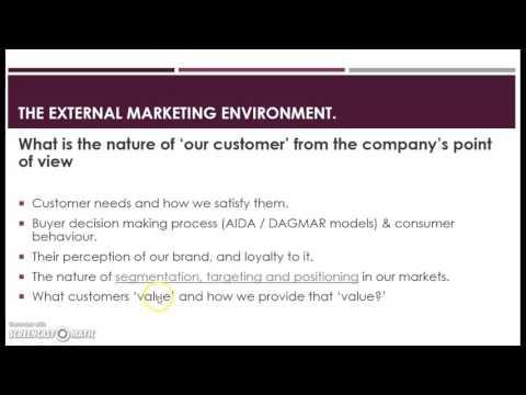Marketing Audit 1 - External