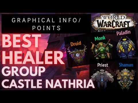 best healing spec shadowlands   best healer , raid healer , castle nathria healer , best heal