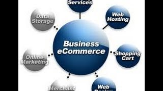 scope and limitations for e commerce Limitations of e-commerce implementation in developing countries: for on-line business and e-trust among the traditional traders are the major limitation aspects in.