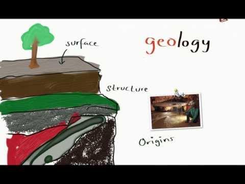 #1: Học Từ Vựng Tiếng Anh với Gốc Từ - Learn English Vocabulary with Roots.