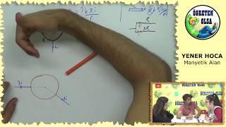 YKS  Fizik-YENER HOCA- Manyetik alan #3 (çembersel tel ve selenoid)