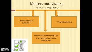 теория и методика воспитания