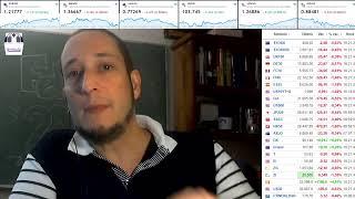 Análisis diario Forex del 22 de Enero del 2021