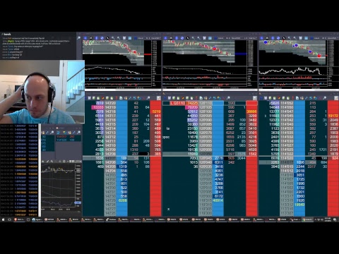 Live Futures Trading.  Bitcoin and Treasuries Futures.  2018-03-05