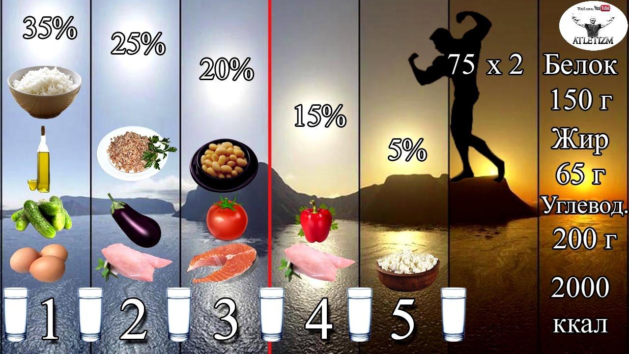 На сколько можно похудеть с помощью клизмы
