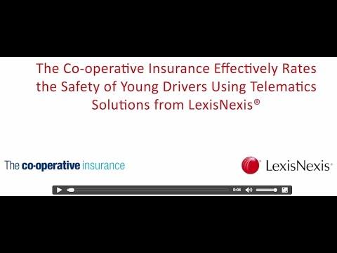 Simple Coop Insurance  Mashpedia Free Video Encyclopedia