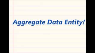 Fünf Gute Minuten in Dynamics AX - Aggregierte Daten, Personen, Power BI und Jordan Spieth